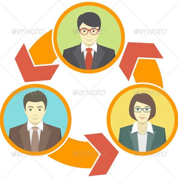 Business Collaboration Concept