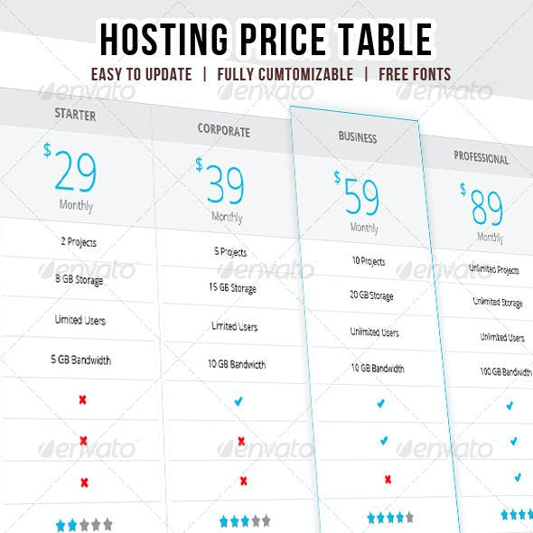 Web Hosting Price Table