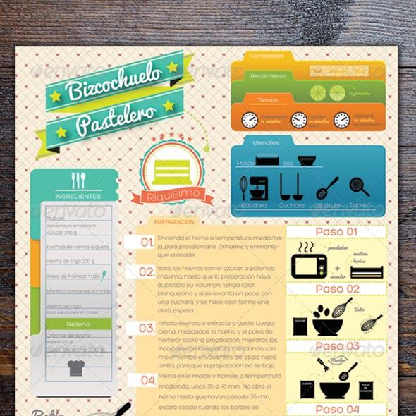 Infographics Recipe