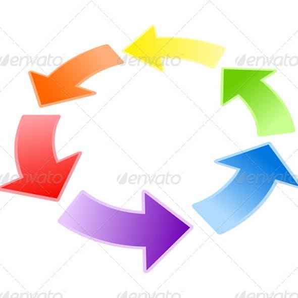 Circulation of arrows