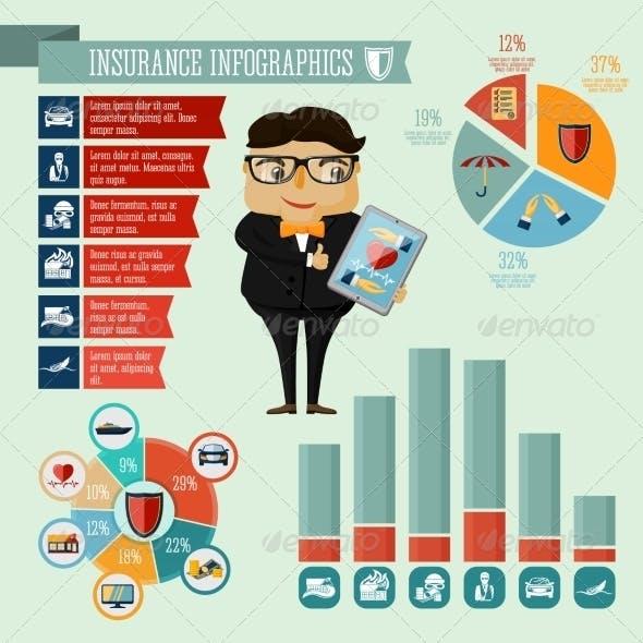 Insurance Agent Infographics Design
