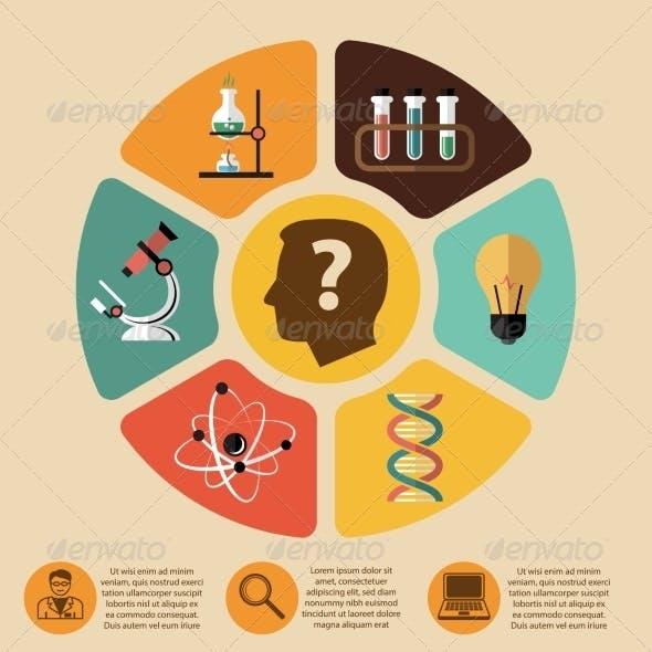 Chemistry Bio Technology Science Infographics