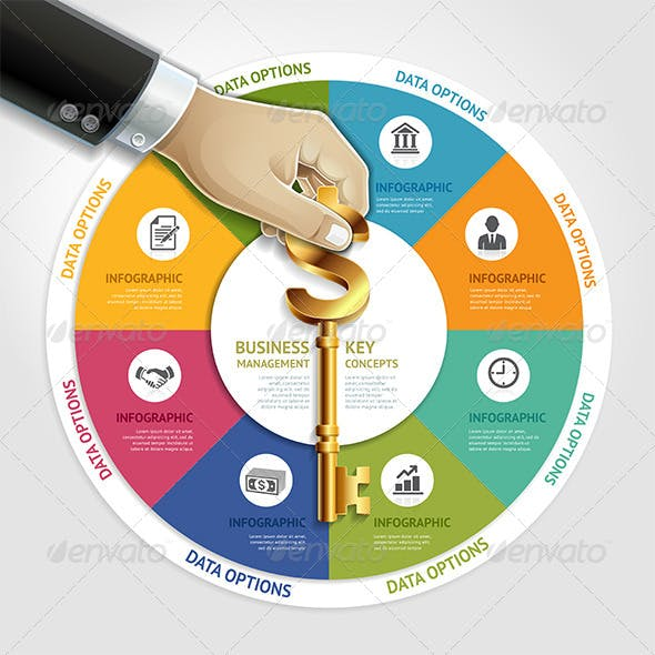 Business Infographic Hand with Key Symbol
