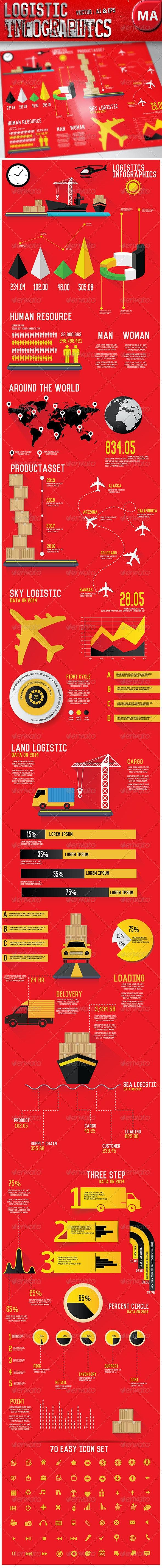 Logistics Infographics - Infographics