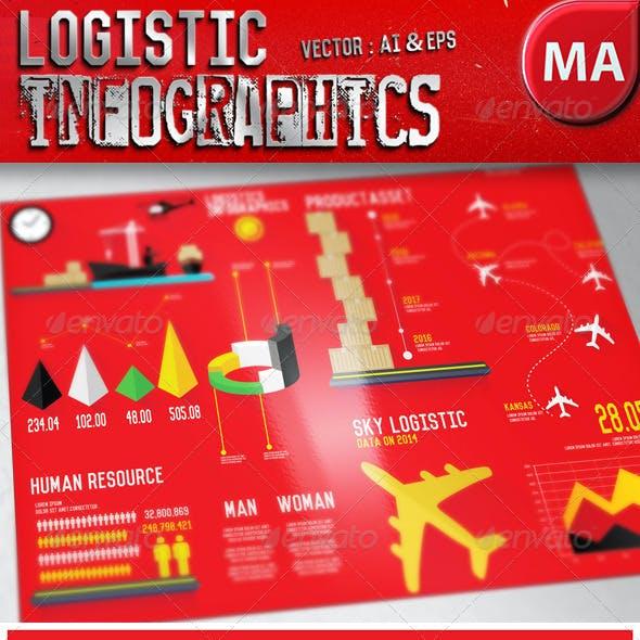 Logistics Infographics