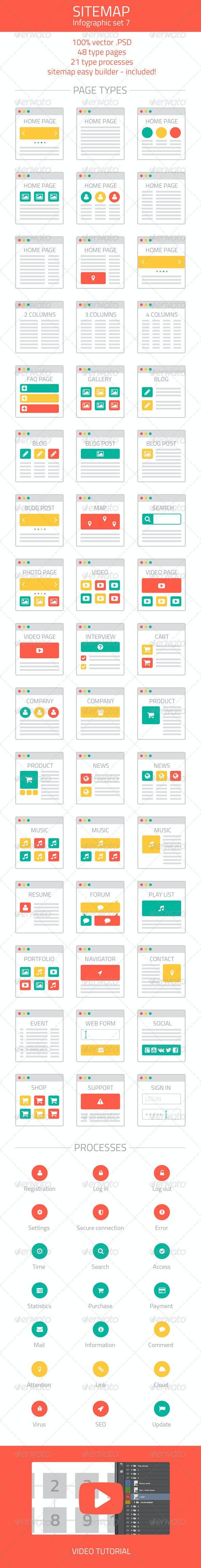 Sitemap builder - Miscellaneous Web Elements
