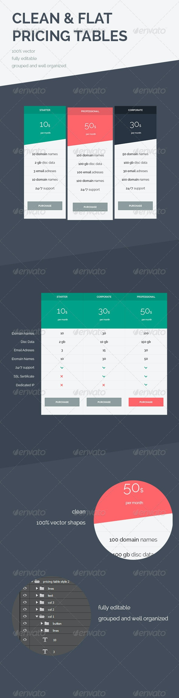 Clean & Flat  Pricing Tables - Tables Web Elements