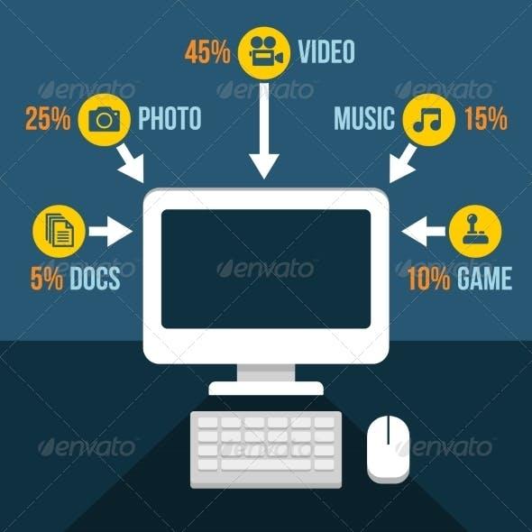 Computer Content Analytics Infographic