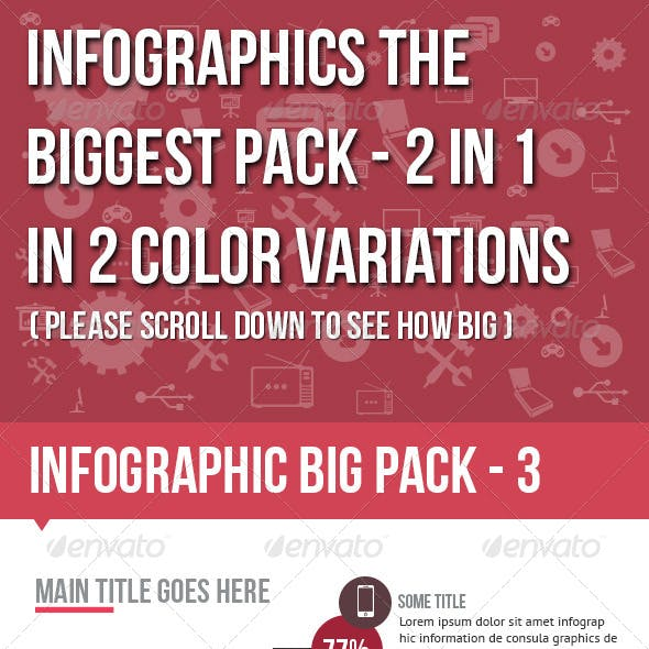 Infographics 2 in 1