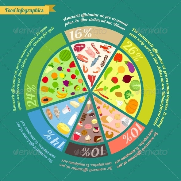 Food Pyramid Infographic - Food Objects