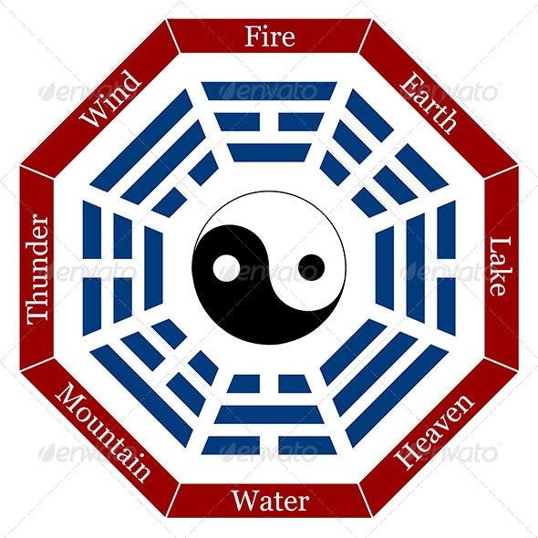 I Ching Description - Decorative Symbols Decorative