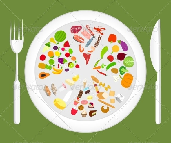 Food Pyramid Plate - Food Objects