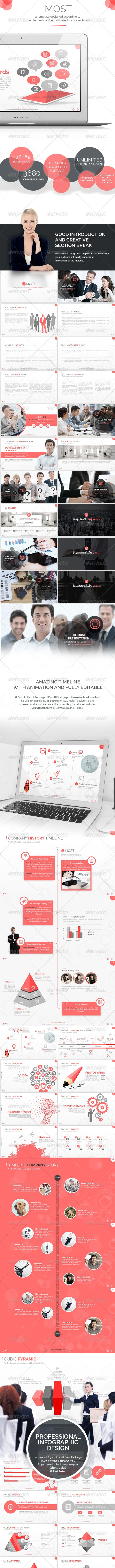 Most - The Most PowerPoint Template - Business PowerPoint Templates