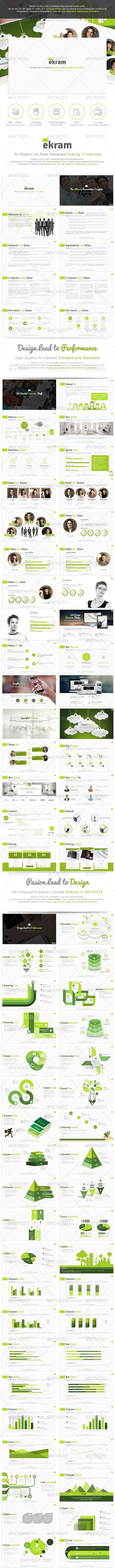 Ekram - The Most Complete Keynote Template  - Business Keynote Templates