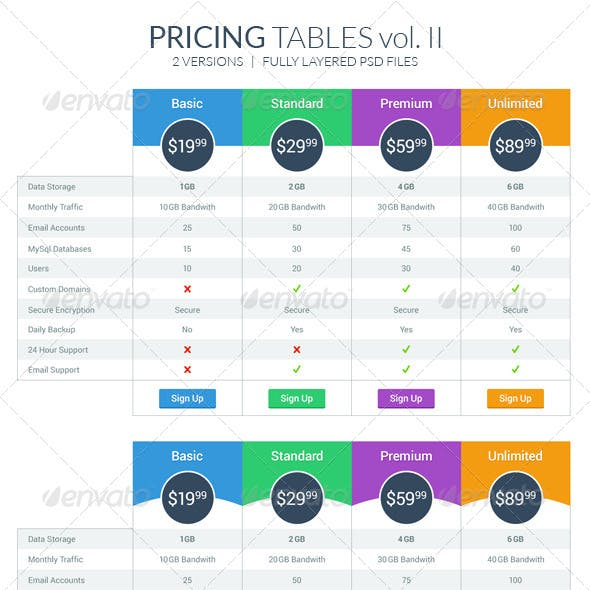 Pricing Tables vol. II